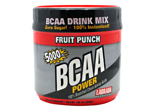 BCAA Power Review